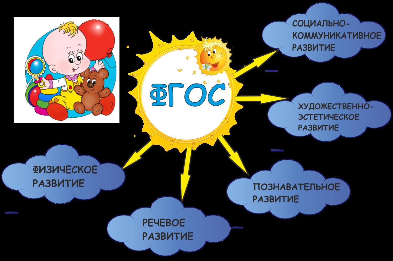 http://rylsk-obr.ucoz.ru/_nw/2/54226405.png